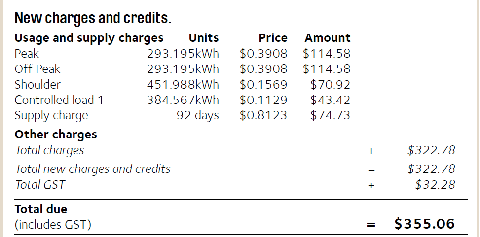 Electricity Bill New Supply Charges